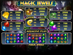 Игровой аппарат Magic Jewels онлайн
