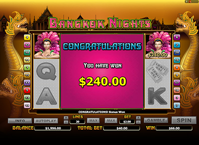 Играть в Bangkok Nights Microgaming