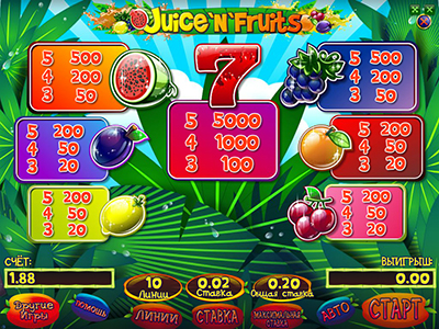 Автоматы Juice'n'Fruits бесплатно